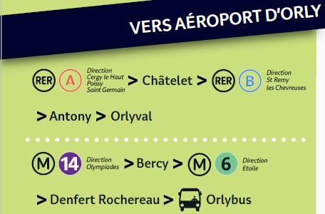how to get from charles de gaulle to gare austerlitz