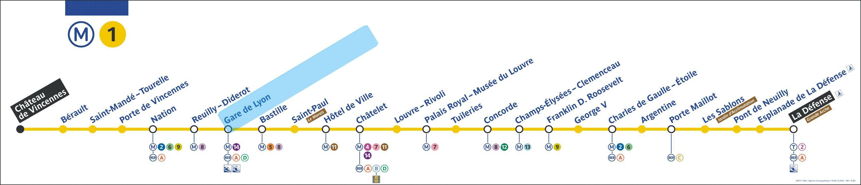 Plan ligne 1 metro Paris