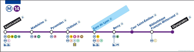 Plan ligne 14 metro Paris